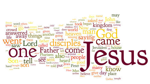 Wordle of the Gospels of the Christian Bible | Peter Galen Massey